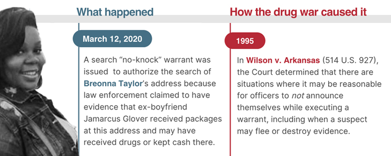 1995 case Wilson v. Arkansas allowed officers to not announce themselves while executing a warrant.